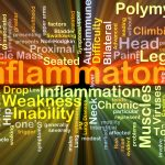 Hypnosis for Autoimmune Disease Intro Course